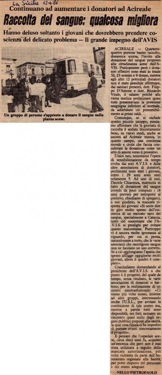 1986.04.12