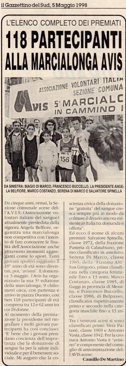 1988.05.05