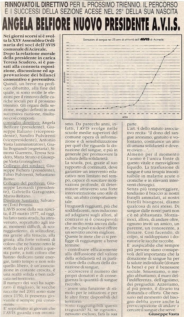 1993.03